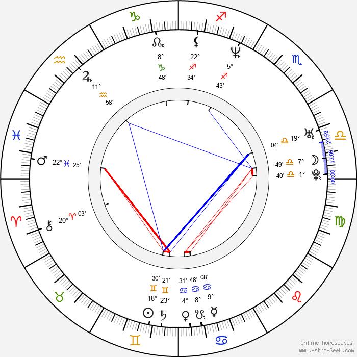Sebastián Almada - Birth horoscope chart