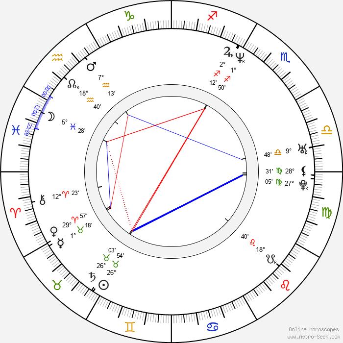 Sebastian Bezzel - Birth horoscope chart