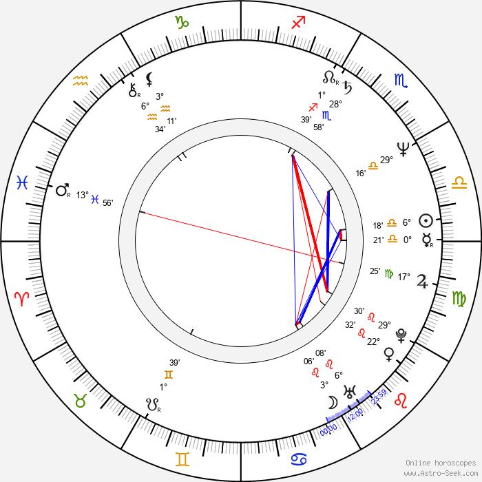 Sebastian Coe - Birth horoscope chart