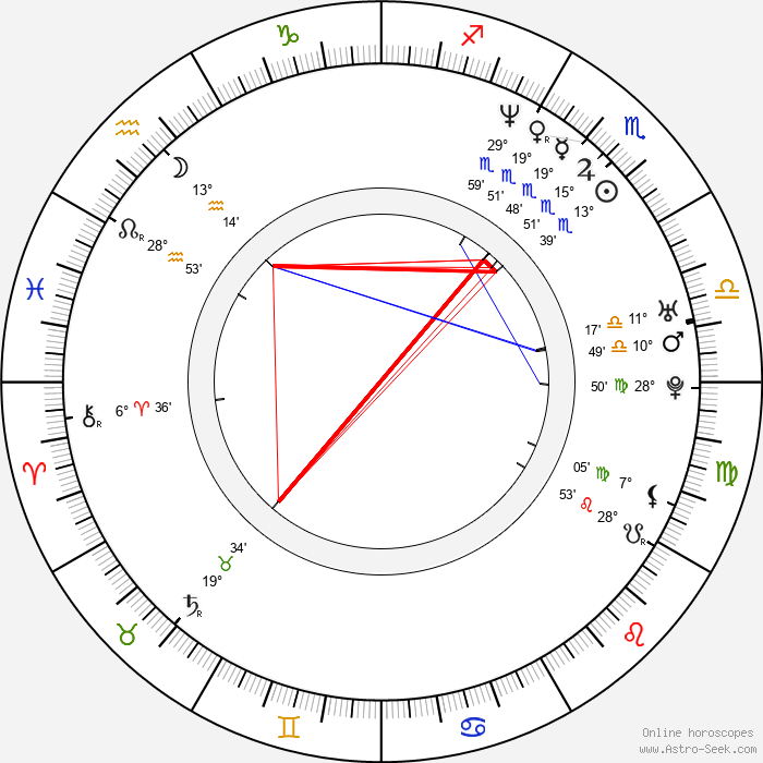 Sebastián Estevanez - Birth horoscope chart