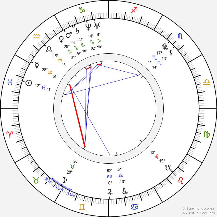 Sebastian Gregory - Birth horoscope chart