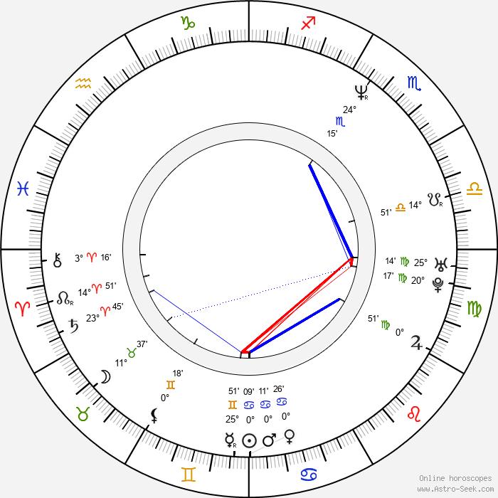 Sebastian Niemann - Birth horoscope chart