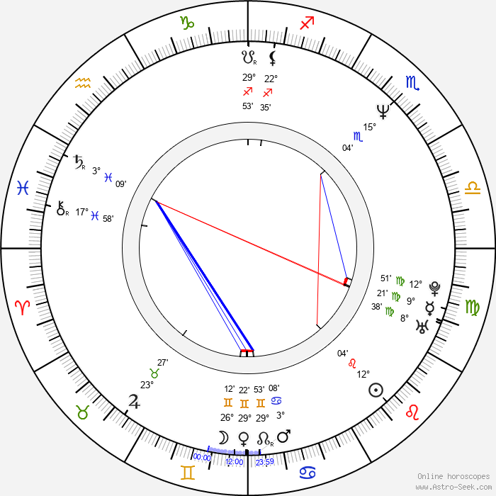 Sebastian Roché - Birth horoscope chart