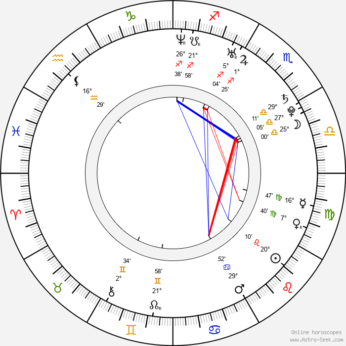Sebastian Stan - Birth horoscope chart
