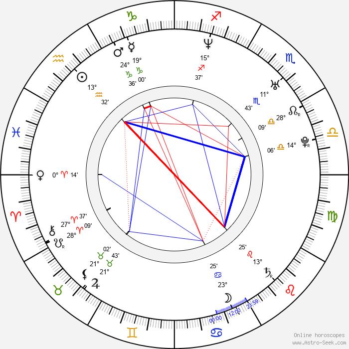 Sebastian Ströbel - Birth horoscope chart