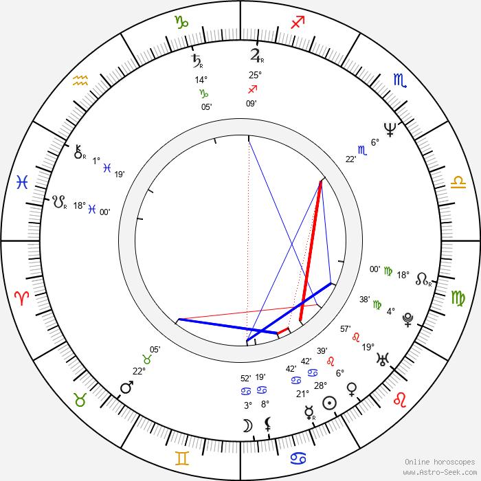 Sebastiano Somma - Birth horoscope chart