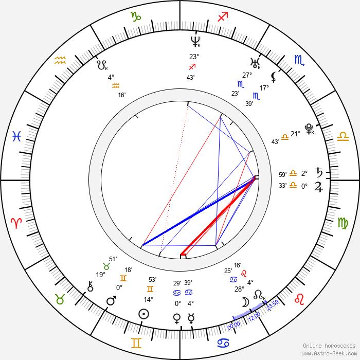 Sebastien Lefebvre - Birth horoscope chart