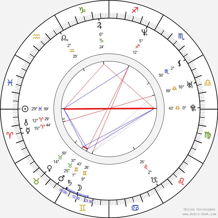 Segundo Cernadas - Birth horoscope chart
