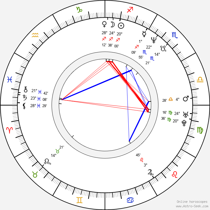 Selen - Birth horoscope chart