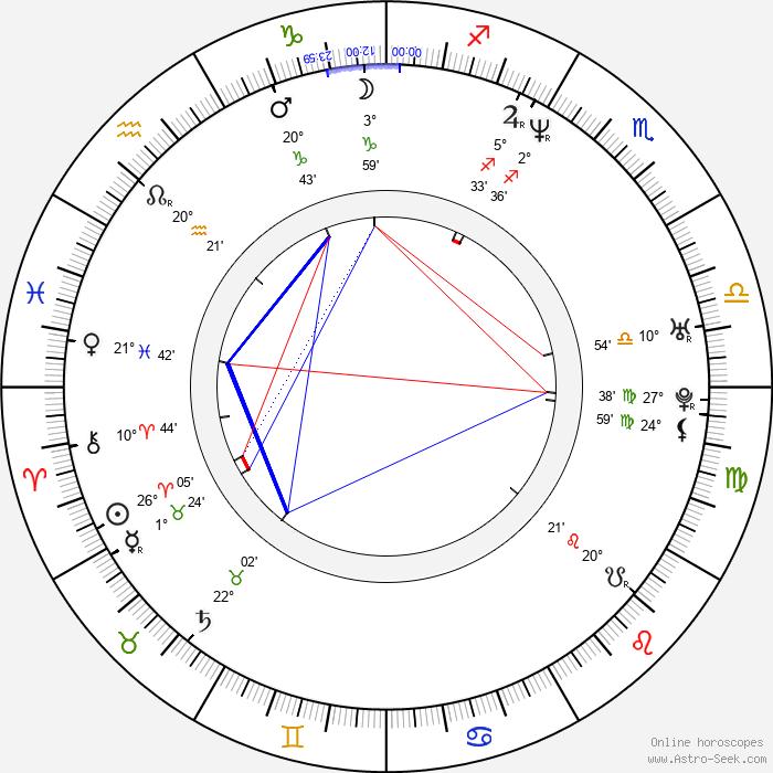 Selena Quintanilla - Birth horoscope chart