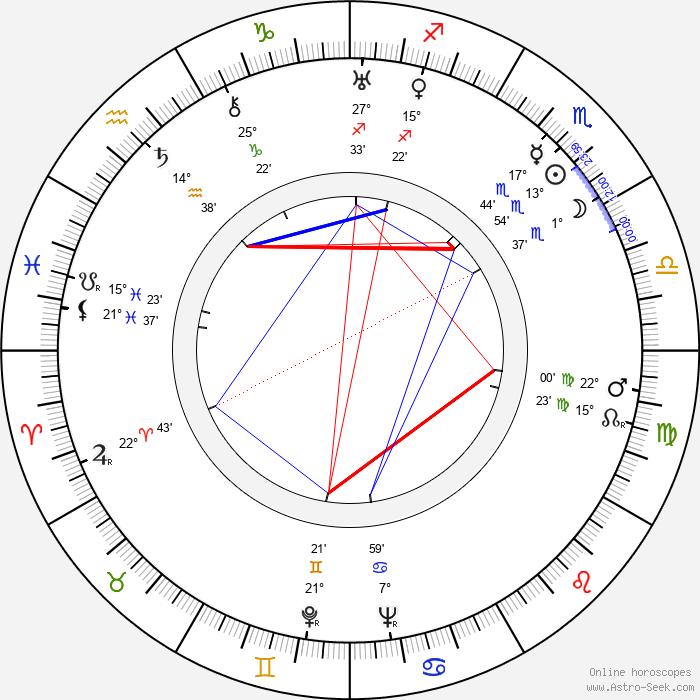 Selena Royle - Birth horoscope chart