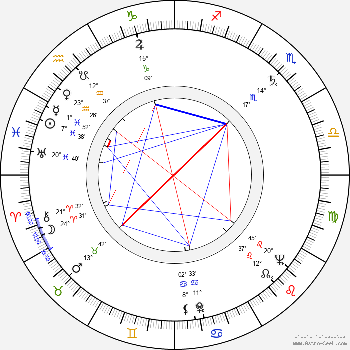 Selma Archerd - Birth horoscope chart