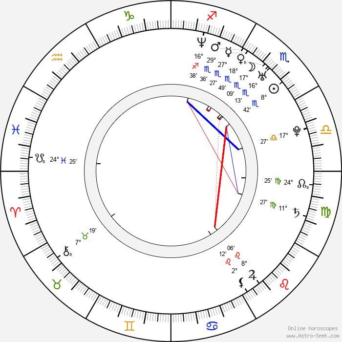 Selma Ergeç - Birth horoscope chart