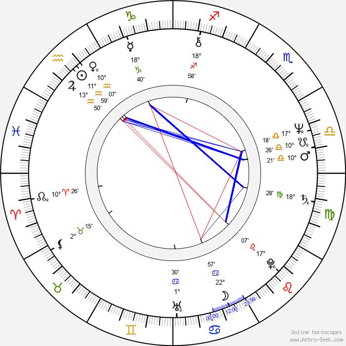 Selma Guneri - Birth horoscope chart