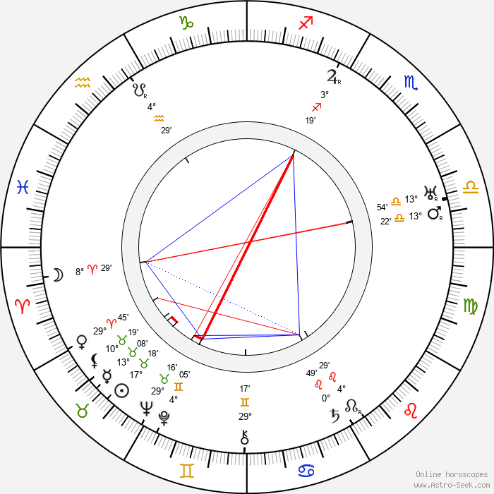 Selmer Jackson - Birth horoscope chart