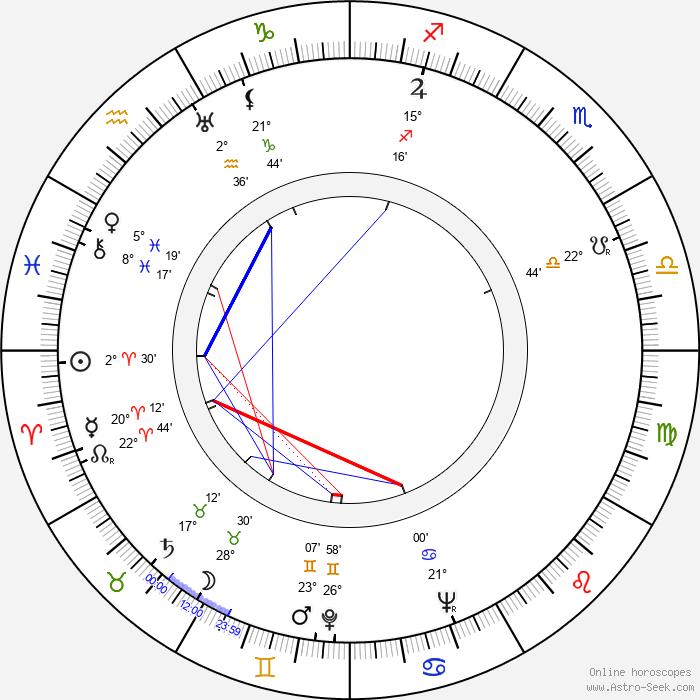 Senja Lehti - Birth horoscope chart