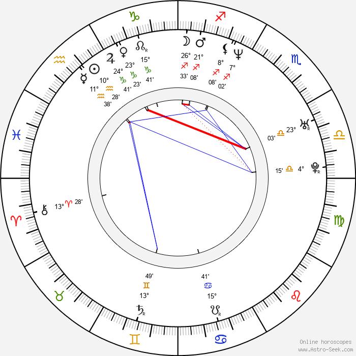 Seo-jin Lee - Birth horoscope chart