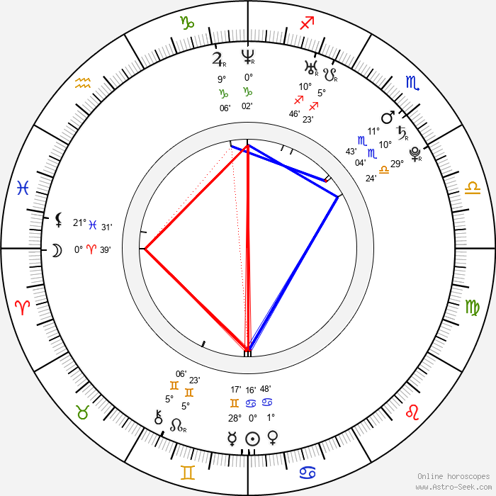 Seo-young - Birth horoscope chart