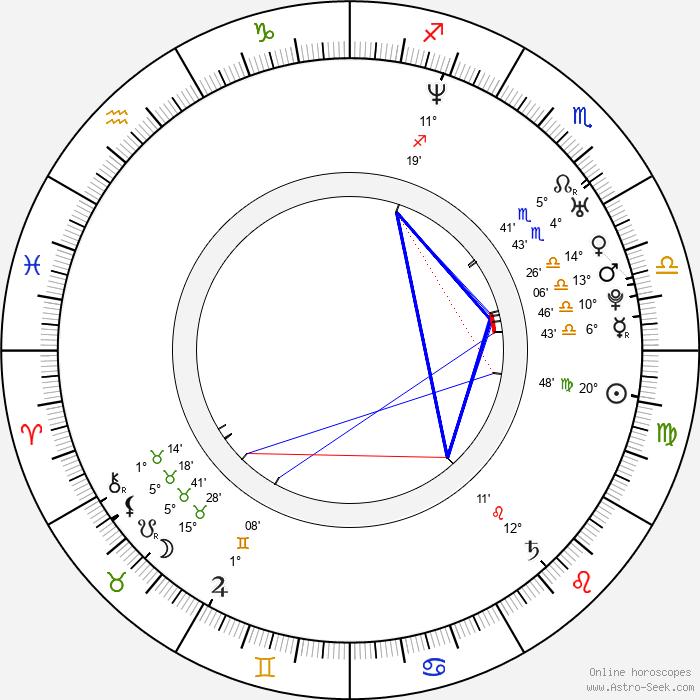 Seon-mi Song - Birth horoscope chart