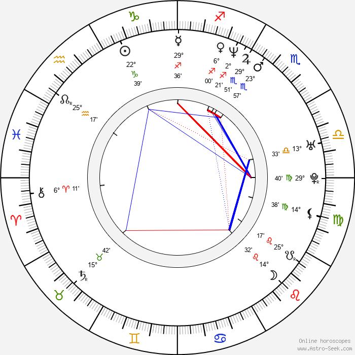 Seong-jin Kang - Birth horoscope chart