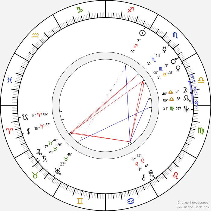 Seppo Vallgren - Birth horoscope chart