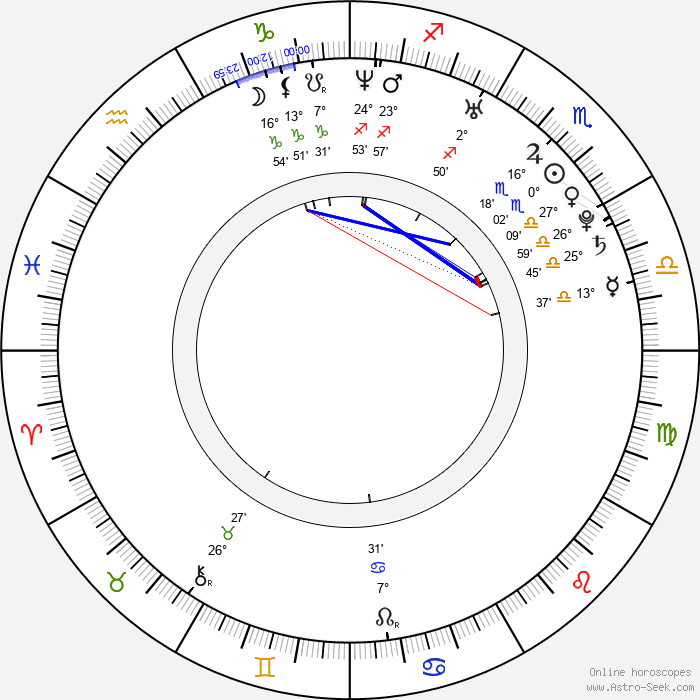 Serah D'Laine - Birth horoscope chart