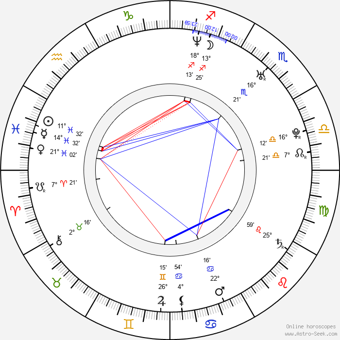 Serena Minaldi Reinaldi - Birth horoscope chart