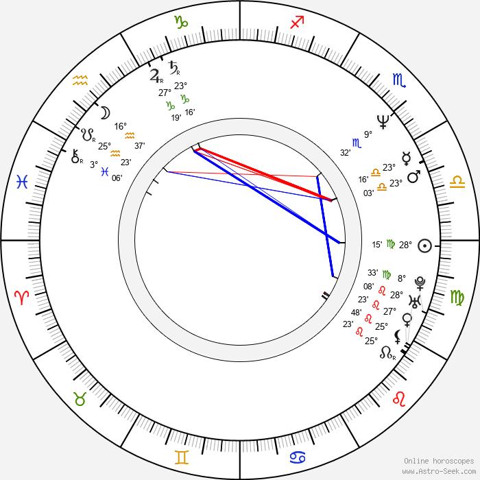 Serena Scott Thomas - Birth horoscope chart