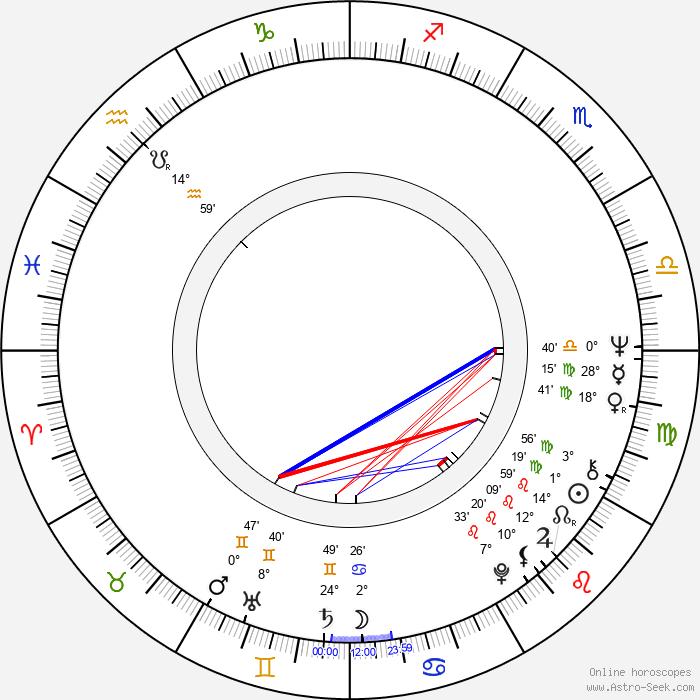 Serena Vergano - Birth horoscope chart
