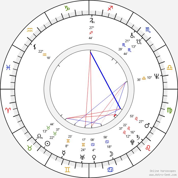 Serge Le Péron - Birth horoscope chart