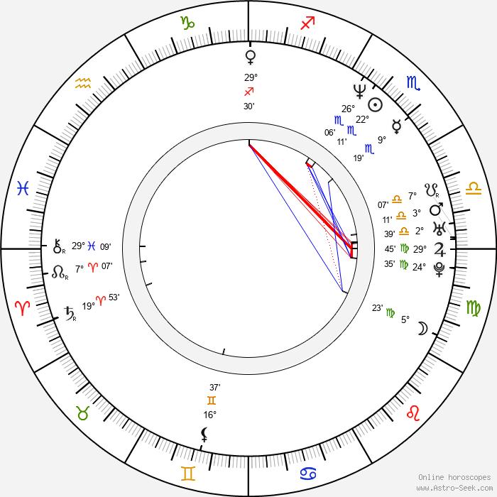 Serge Postigo - Birth horoscope chart