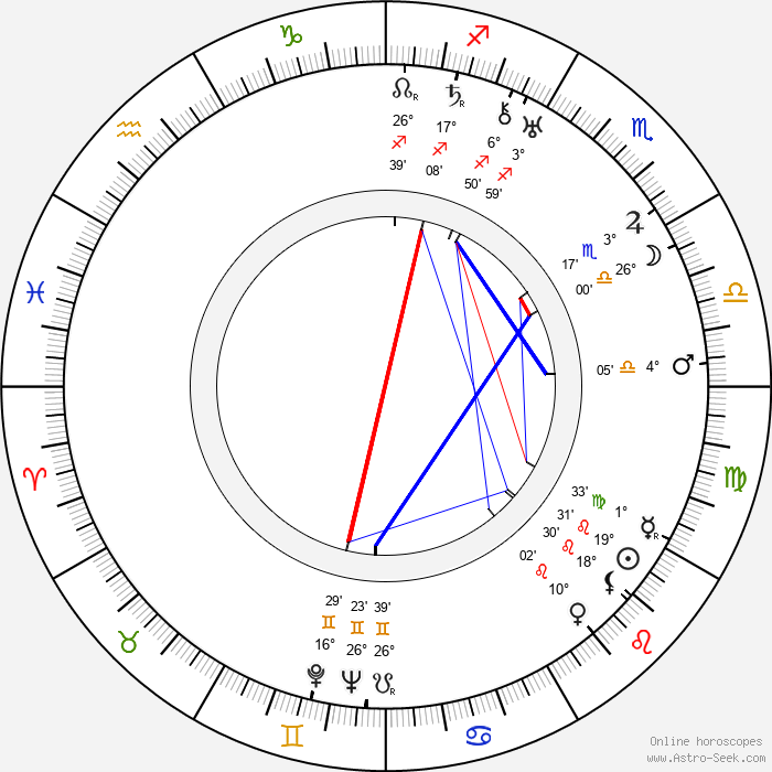 Sergei Romodanov - Birth horoscope chart