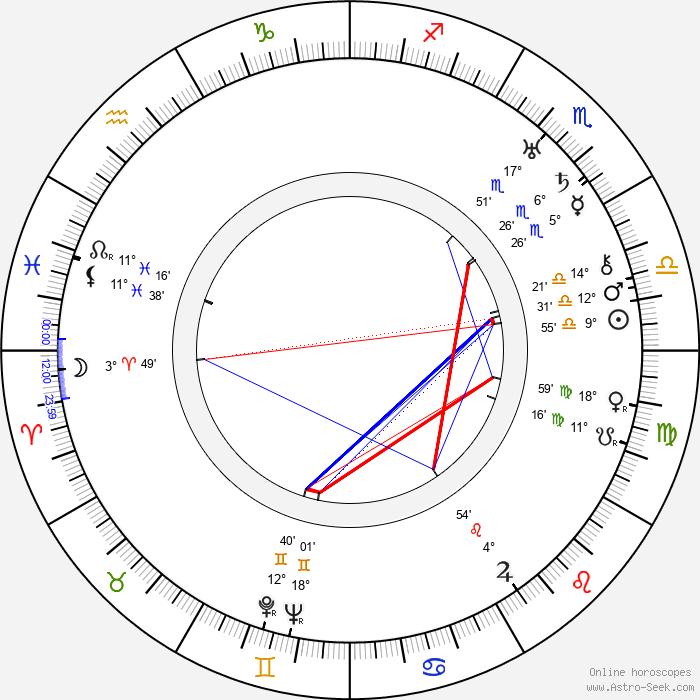 Sergei Yesenin - Birth horoscope chart