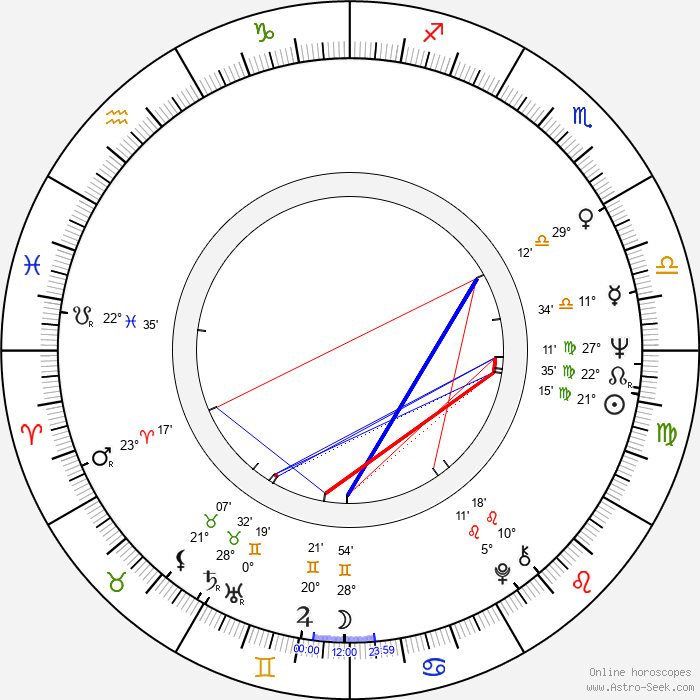 Sergey Dreyden - Birth horoscope chart
