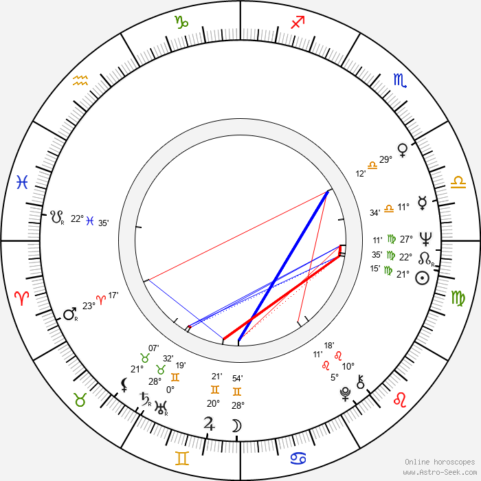 Sergey Dreyden - Birth horoscope chart