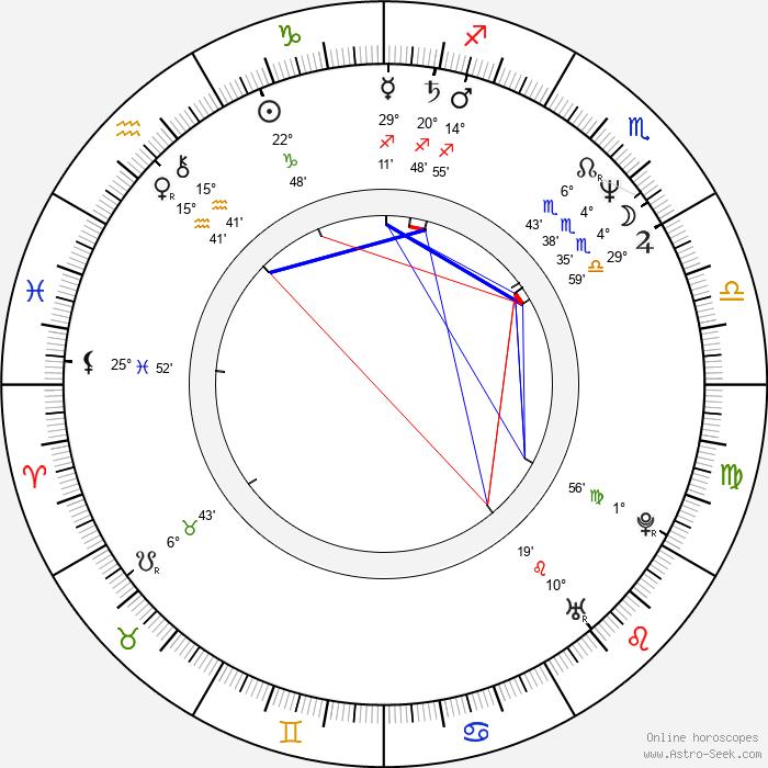 Sergey Gazarov - Birth horoscope chart