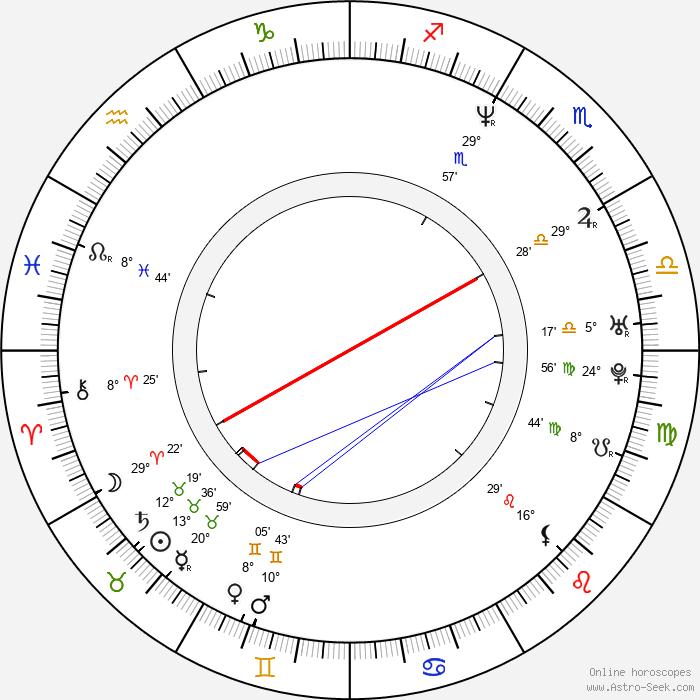 Sergio Basañez - Birth horoscope chart