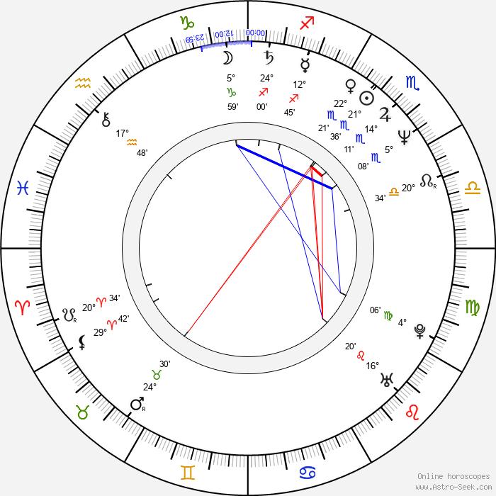 Sergio Goyri - Birth horoscope chart