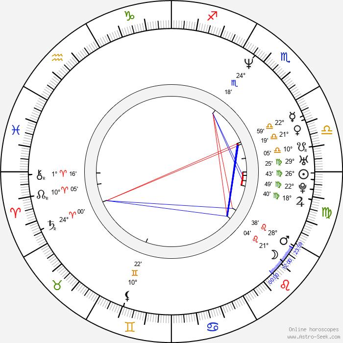 Sérgio Machado - Birth horoscope chart