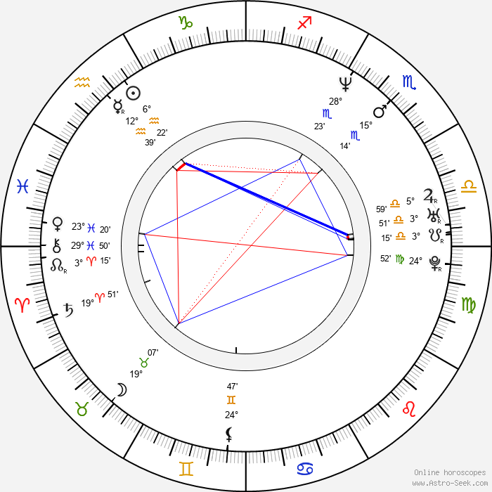 Sergio Myers - Birth horoscope chart