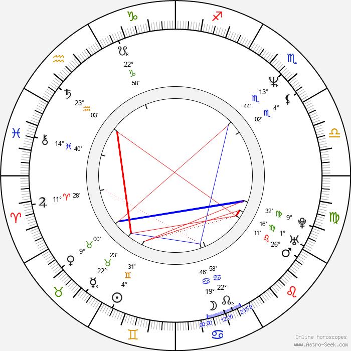 Sergio Vallín - Birth horoscope chart