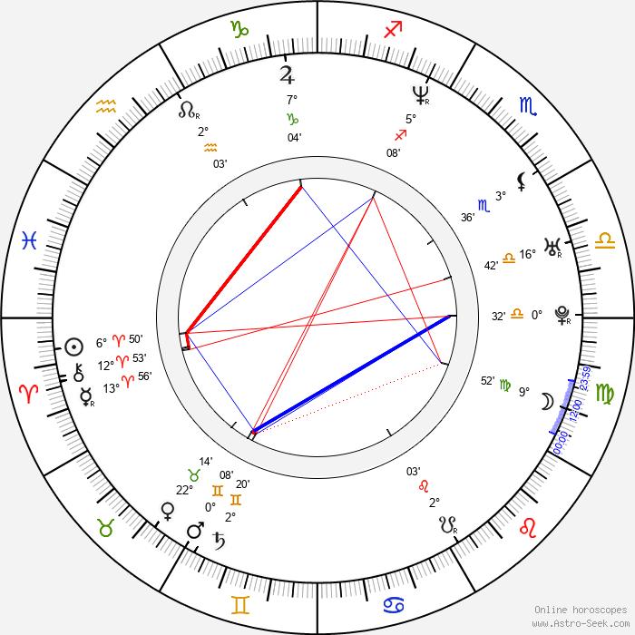 Serhan Yavaş - Birth horoscope chart