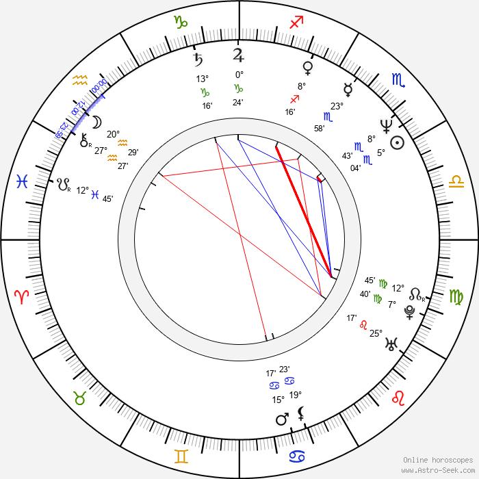 Serik Aprimov - Birth horoscope chart