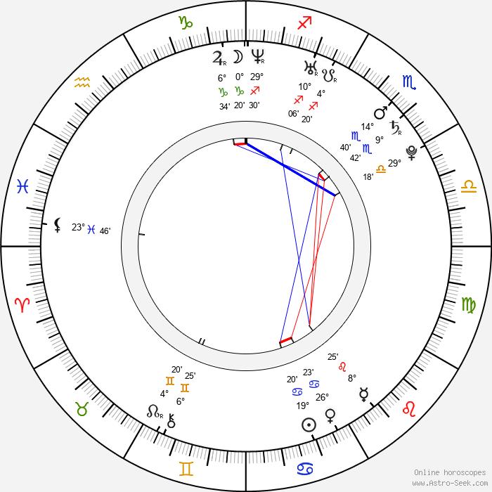 Serinda Swan - Birth horoscope chart