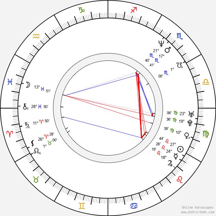 Serj Tankian - Birth horoscope chart