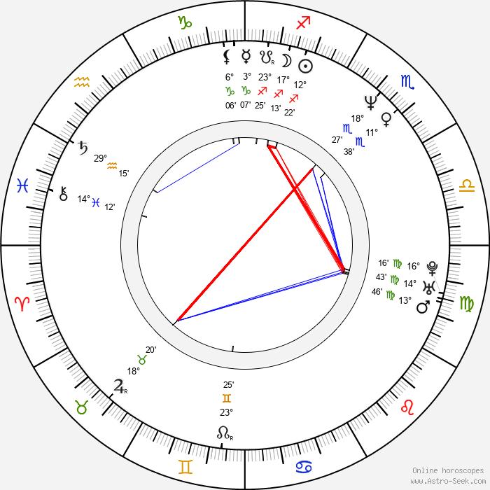 Sertab Erener - Birth horoscope chart