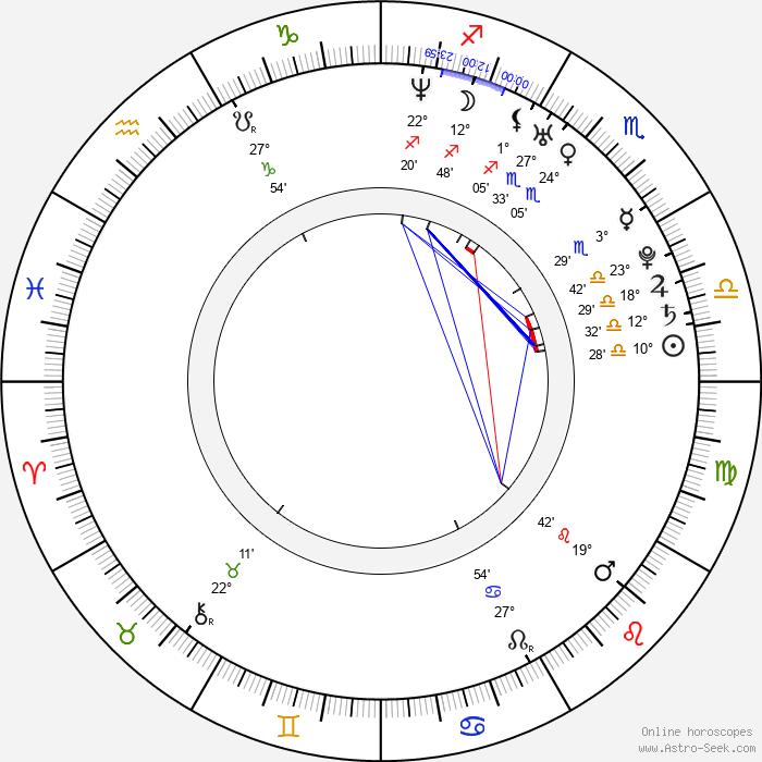 Seth Gabel - Birth horoscope chart