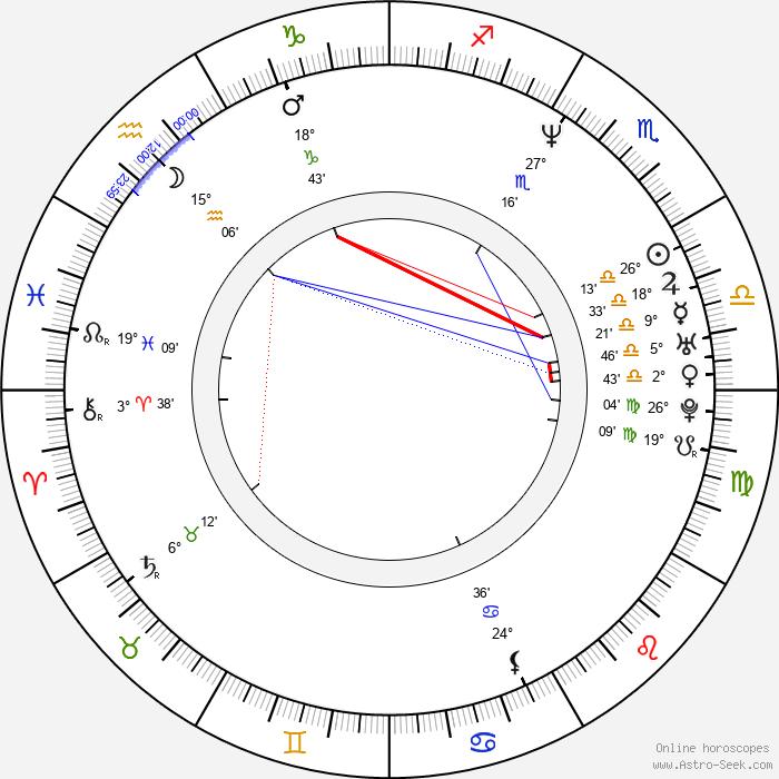 Seth Gecko - Birth horoscope chart