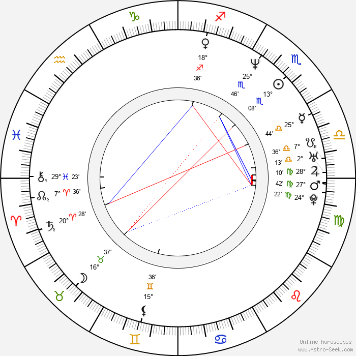 Seth Gilliam - Birth horoscope chart