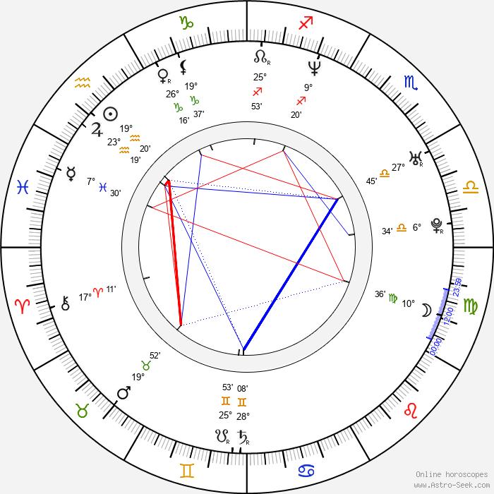 Seth Green - Birth horoscope chart